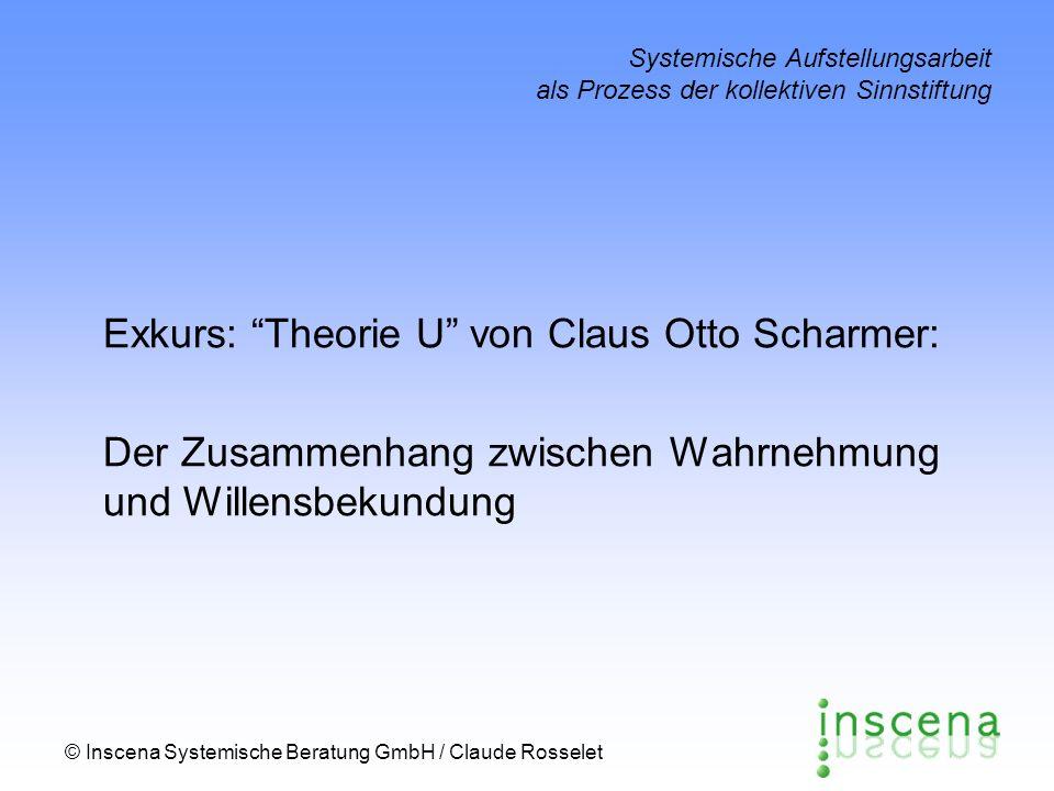 © Inscena Systemische Beratung GmbH / Claude Rosselet Systemische Aufstellungsarbeit als Prozess der kollektiven Sinnstiftung Exkurs: Theorie U von Claus Otto Scharmer: Der Zusammenhang zwischen Wahrnehmung und Willensbekundung