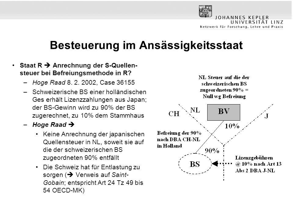 Besteuerung im Ansässigkeitsstaat Staat R Anrechnung der S-Quellen- steuer bei Befreiungsmethode in R? –Hoge Raad 8. 2. 2002, Case 36155 –Schweizerisc