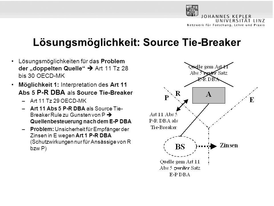 Lösungsmöglichkeit: Source Tie-Breaker Lösungsmöglichkeiten für das Problem der doppelten Quelle Art 11 Tz 28 bis 30 OECD-MK Möglichkeit 1: Interpretation des Art 11 Abs 5 P-R DBA als Source Tie-Breaker –Art 11 Tz 29 OECD-MK –Art 11 Abs 5 P-R DBA als Source Tie- Breaker Rule zu Gunsten von P Quellenbesteuerung nach dem E-P DBA –Problem: Unsicherheit für Empfänger der Zinsen in E wegen Art 1 P-R DBA (Schutzwirkungen nur für Ansässige von R bzw P)