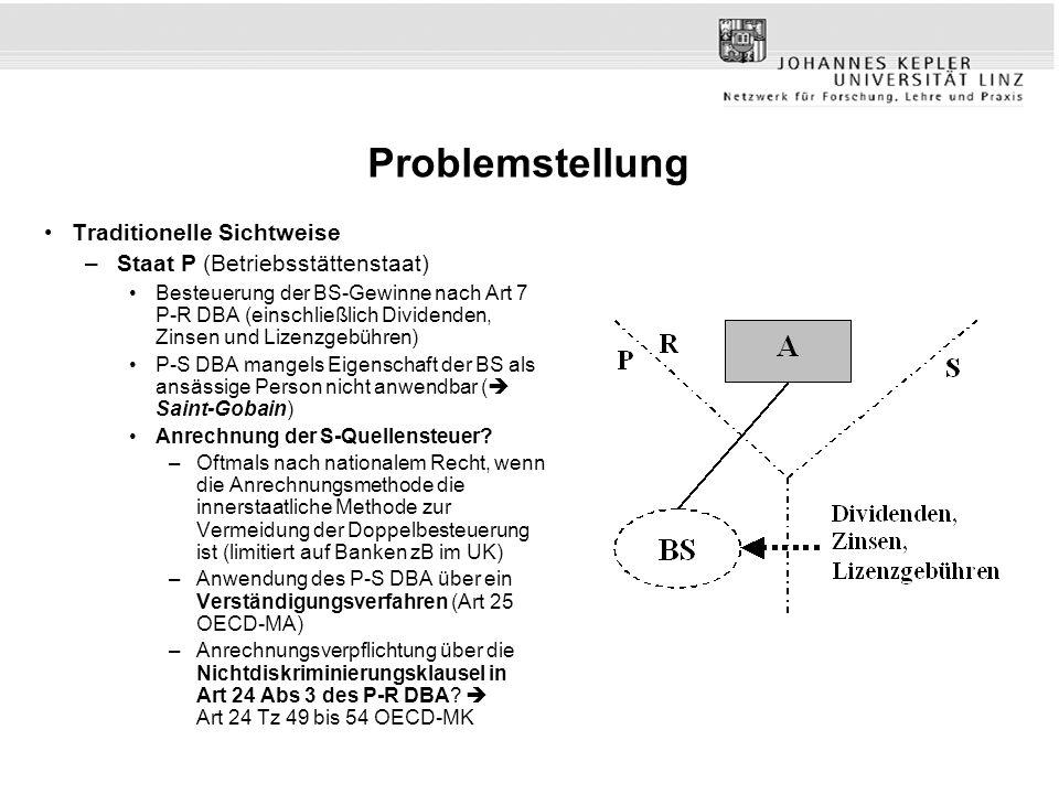 Problemstellung Traditionelle Sichtweise –Staat P (Betriebsstättenstaat) Besteuerung der BS-Gewinne nach Art 7 P-R DBA (einschließlich Dividenden, Zin