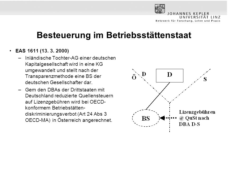 Problemstellung DRCs als Empfänger von Dividenden, Zinsen und Lizenzgebühren Traditionelle Sichtweise –Staat S Quellenstaat S ist durch beide Abkommen (S-W DBA und L-S DBA) in seiner Besteuerung beschränkt Die für den Steuerpflichtigen günstigste Lösung greift –Staaten W und L Art 4 Abs 3 L-W DBA hat nach traditioneller Auslegung nur Bedeutung für das L-W Verhältnis Sowohl W als auch L können nach ihrem jeweiligen DBA mit S besteuern Sofern Sitz in L als BS anzusehen ist Art 24 Abs 3 OECD-MA