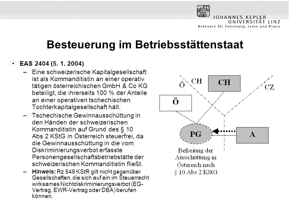 Besteuerung im Betriebsstättenstaat EAS 2404 (5. 1. 2004) –Eine schweizerische Kapitalgesellschaft ist als Kommanditistin an einer operativ tätigen ös