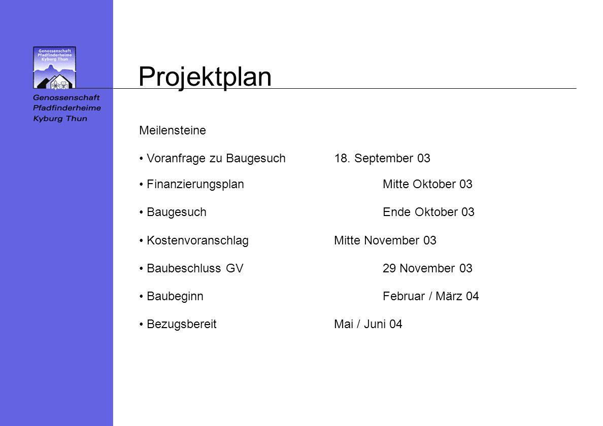 Projektplan Meilensteine Voranfrage zu Baugesuch18. September 03 FinanzierungsplanMitte Oktober 03 BaugesuchEnde Oktober 03 KostenvoranschlagMitte Nov