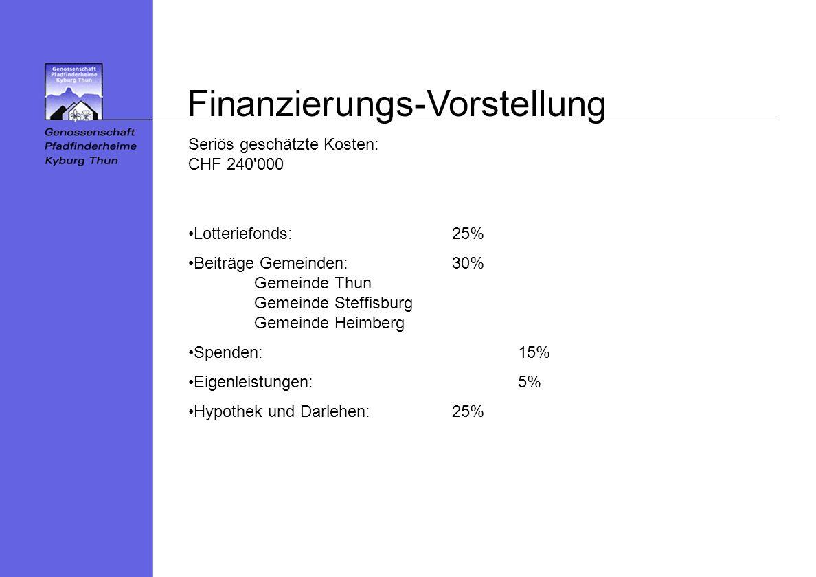Finanzierungs-Vorstellung Seriös geschätzte Kosten: CHF 240'000 Lotteriefonds: 25% Beiträge Gemeinden: 30% Gemeinde Thun Gemeinde Steffisburg Gemeinde