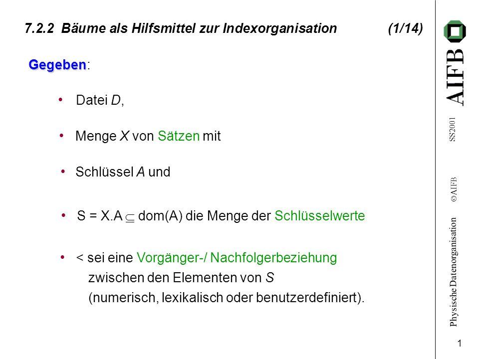 Physische Datenorganisation Ó AIFB SS2001 1 7.2.2 Bäume als Hilfsmittel zur Indexorganisation(1/14) Gegeben Gegeben: Datei D, Menge X von Sätzen mit S