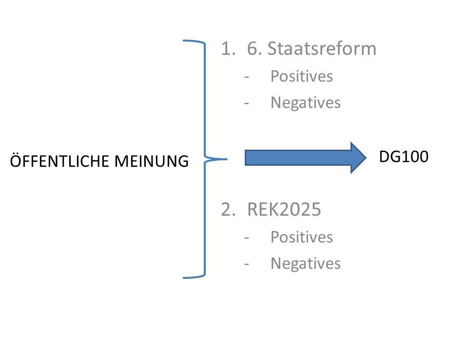ÖFFENTLICHE MEINUNG 1.6. Staatsreform -Positives -Negatives 2.REK2025 -Positives -Negatives DG100