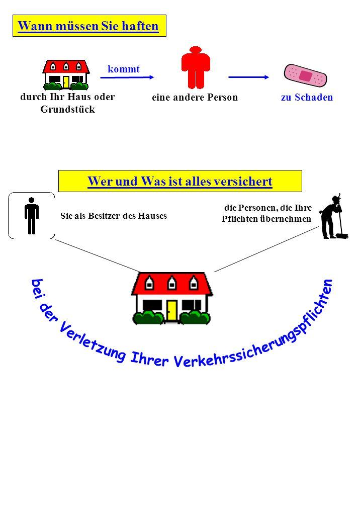 Wer und Was ist alles versichert Sie als Besitzer des Hauses die Personen, die Ihre Pflichten übernehmen Wann müssen Sie haften durch Ihr Haus oder Grundstück kommt eine andere Personzu Schaden