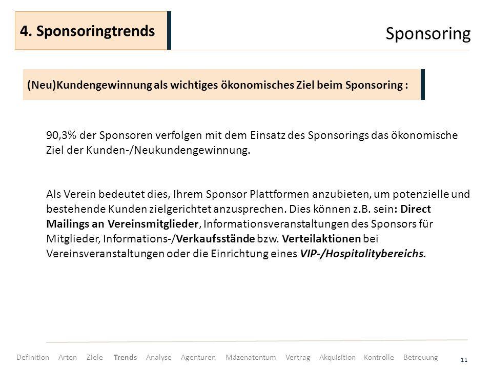 Sponsoring 11 90,3% der Sponsoren verfolgen mit dem Einsatz des Sponsorings das ökonomische Ziel der Kunden-/Neukundengewinnung. Als Verein bedeutet d