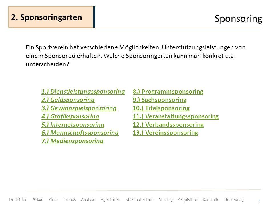 Sponsoring 3 Ein Sportverein hat verschiedene Möglichkeiten, Unterstützungsleistungen von einem Sponsor zu erhalten. Welche Sponsoringarten kann man k