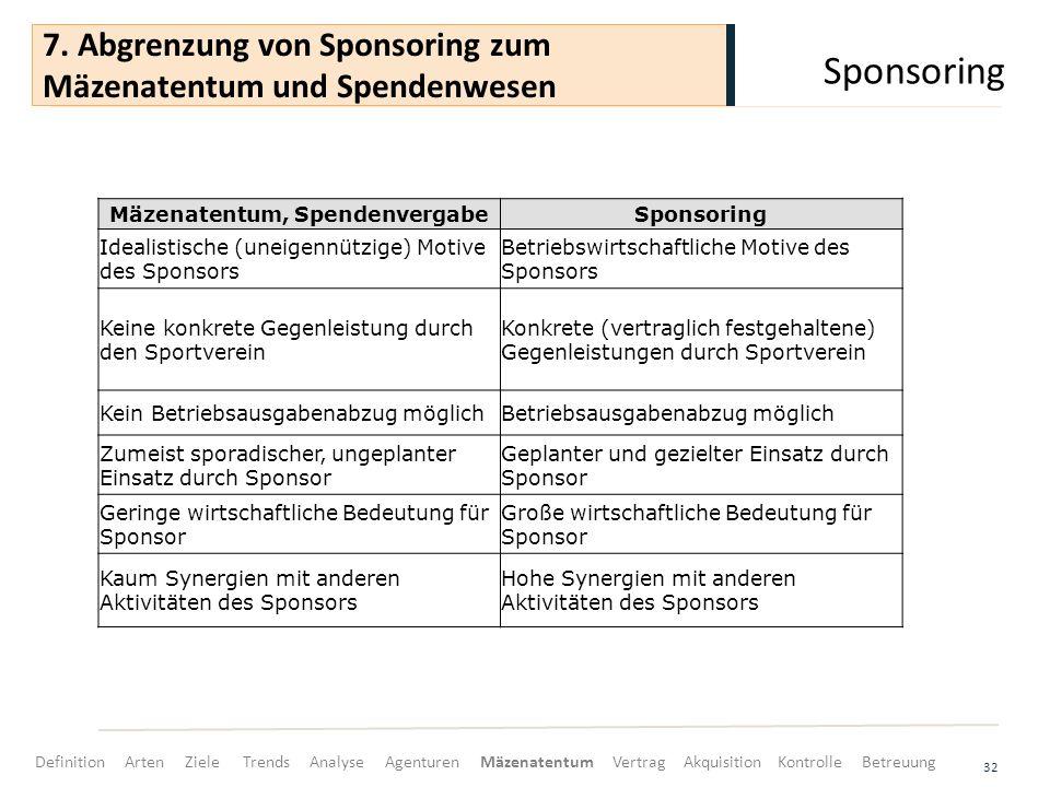 Sponsoring 32 7. Abgrenzung von Sponsoring zum Mäzenatentum und Spendenwesen Mäzenatentum, SpendenvergabeSponsoring Idealistische (uneigennützige) Mot