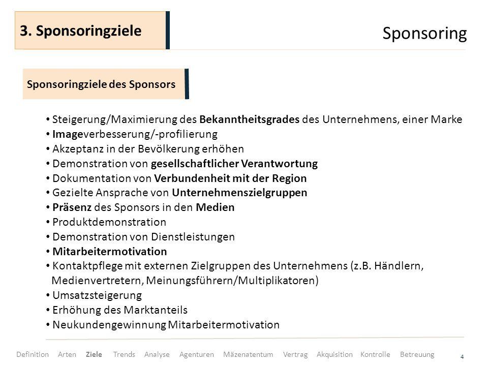 Sponsoring 4 Steigerung/Maximierung des Bekanntheitsgrades des Unternehmens, einer Marke Imageverbesserung/-profilierung Akzeptanz in der Bevölkerung