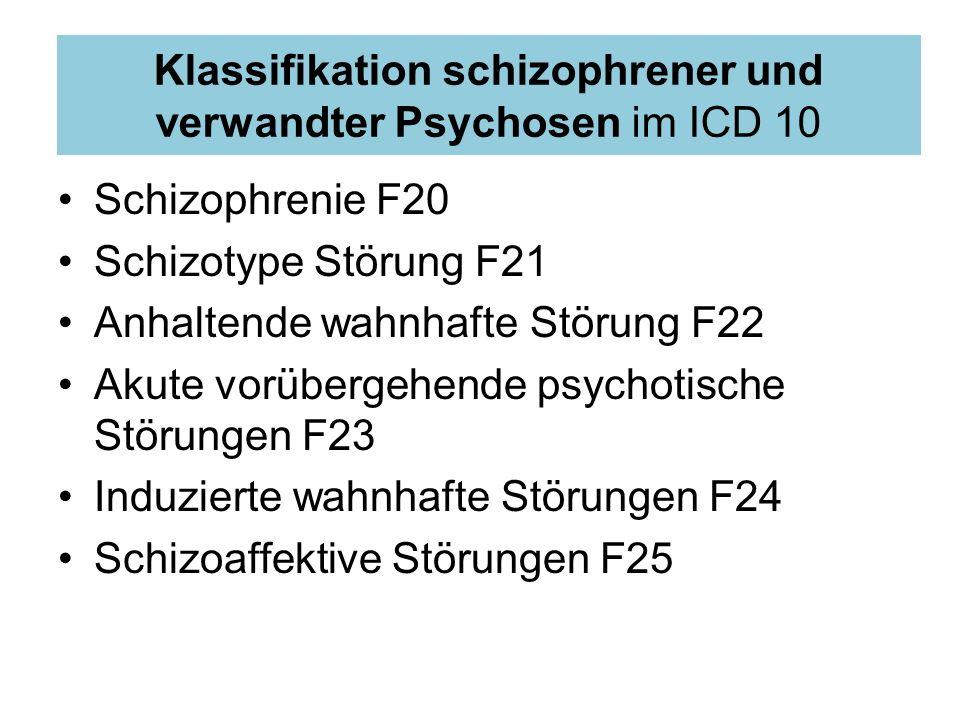 Schizophrenie F20 Schizotype Störung F21 Anhaltende wahnhafte Störung F22 Akute vorübergehende psychotische Störungen F23 Induzierte wahnhafte Störung