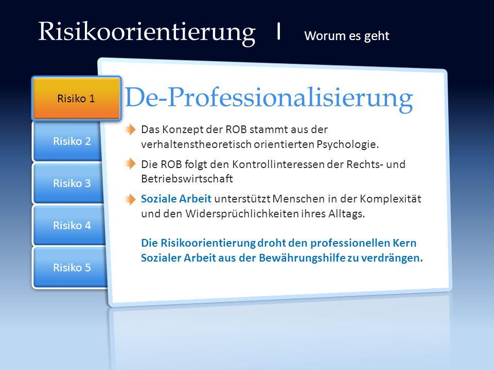 Risiko 2 Risiko 3 Risiko 4 These 1 Risiko 5 Risikoorientierung | Worum es geht De-Professionalisierung Das Konzept der ROB stammt aus der verhaltensth