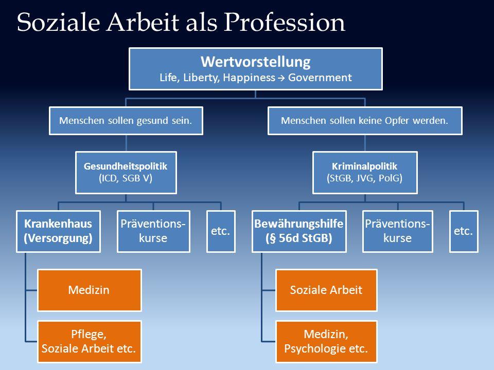Soziale Arbeit als Profession Wertvorstellung Life, Liberty, Happiness Government Menschen sollen gesund sein. Gesundheitspolitik (ICD, SGB V) Kranken