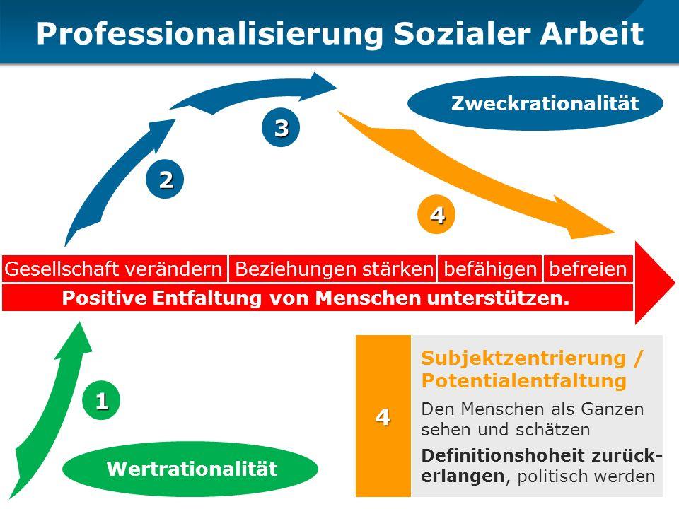 Professionalisierung Sozialer Arbeit Gesellschaft verändernBeziehungen stärkenbefähigenbefreien Positive Entfaltung von Menschen unterstützen. Subjekt