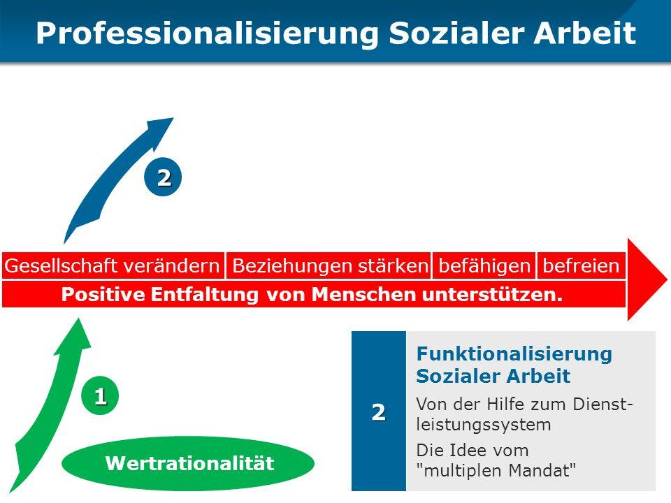 Professionalisierung Sozialer Arbeit Gesellschaft verändernBeziehungen stärkenbefähigenbefreien Positive Entfaltung von Menschen unterstützen. Funktio