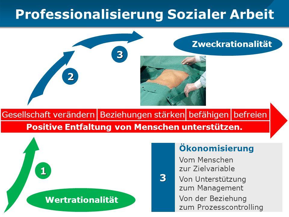 Professionalisierung Sozialer Arbeit Gesellschaft verändernBeziehungen stärkenbefähigenbefreien Positive Entfaltung von Menschen unterstützen. Ökonomi
