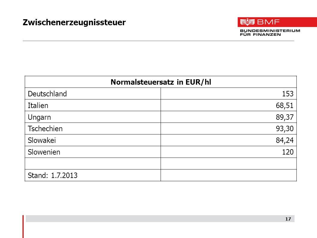 Zwischenerzeugnissteuer Normalsteuersatz in EUR/hl Deutschland153 Italien68,51 Ungarn89,37 Tschechien93,30 Slowakei84,24 Slowenien120 Stand: 1.7.2013