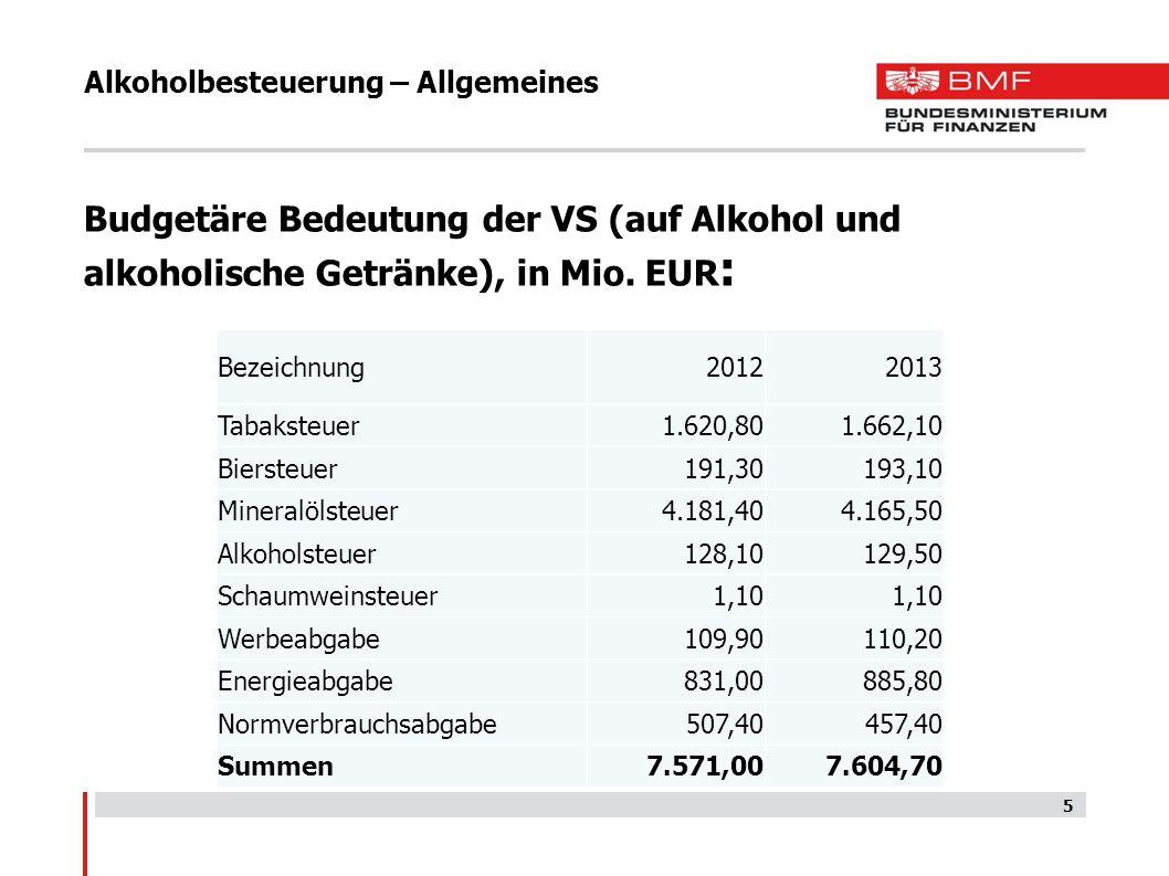 Alkoholbesteuerung – Allgemeines Budgetäre Bedeutung der VS (auf Alkohol und alkoholische Getränke), in Mio. EUR : 5 Bezeichnung20122013 Tabaksteuer1.