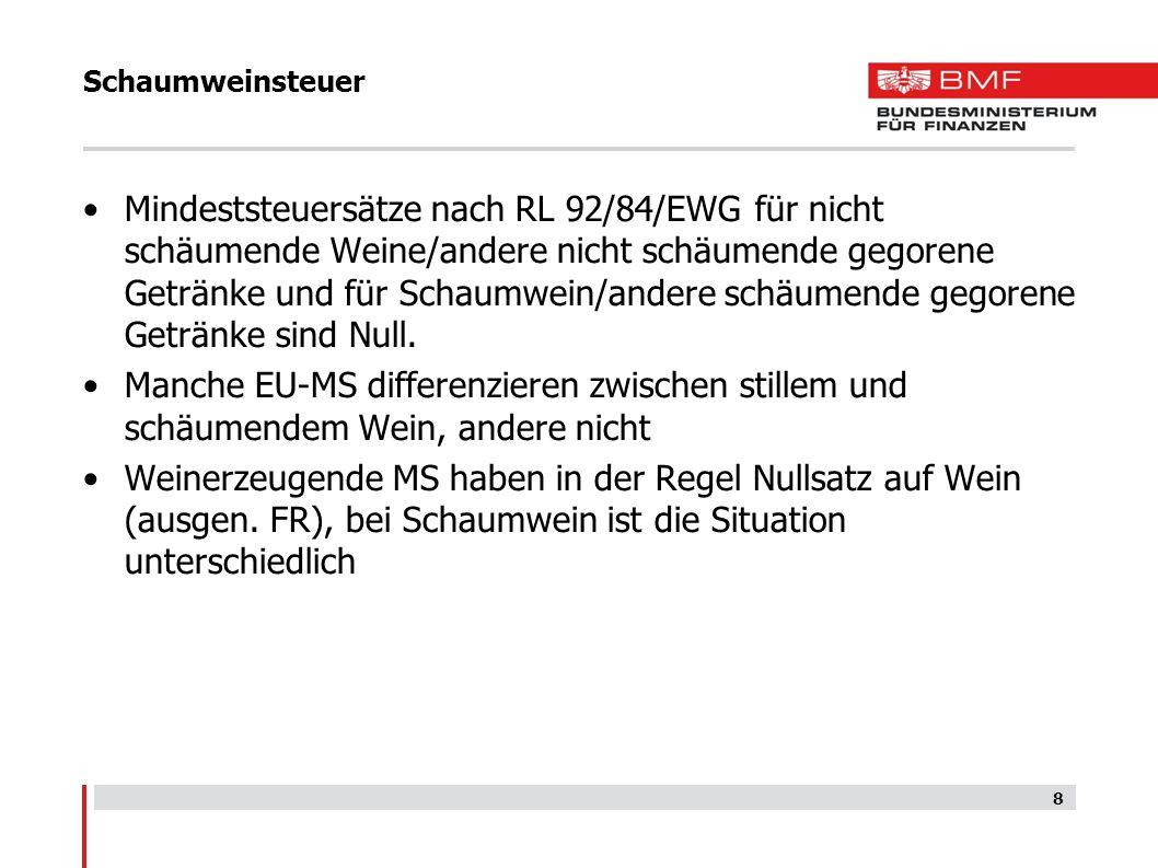 Schaumweinsteuer WeinSchaumweinUSt EUR/hl% Deutschland013619 Italien0021 Ungarn057,6427 Tschechien093,3021 Slowakei079,6520 Slowenien0022 Stand: 1.7.2013 9