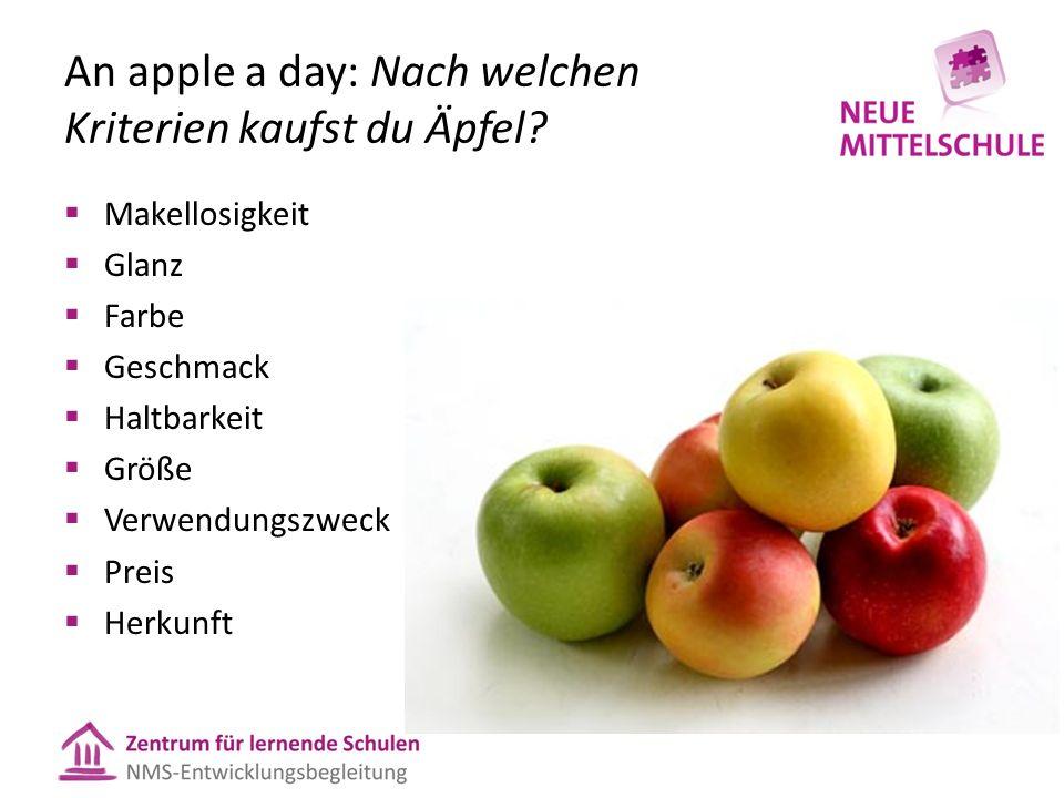 An apple a day: Nach welchen Kriterien kaufst du Äpfel? Makellosigkeit Glanz Farbe Geschmack Haltbarkeit Größe Verwendungszweck Preis Herkunft