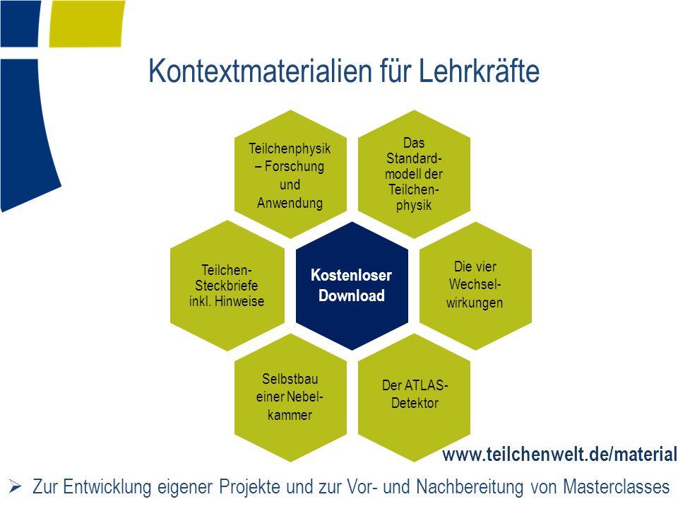 Kontextmaterialien für Lehrkräfte Das Standard- modell der Teilchen- physik Teilchen- Steckbriefe inkl.