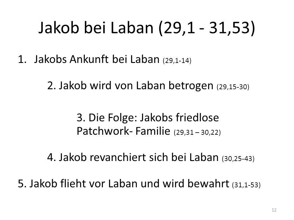 Jakob bei Laban (29,1 - 31,53) 1.Jakobs Ankunft bei Laban (29,1-14) 2. Jakob wird von Laban betrogen (29,15-30) 3. Die Folge: Jakobs friedlose Patchwo