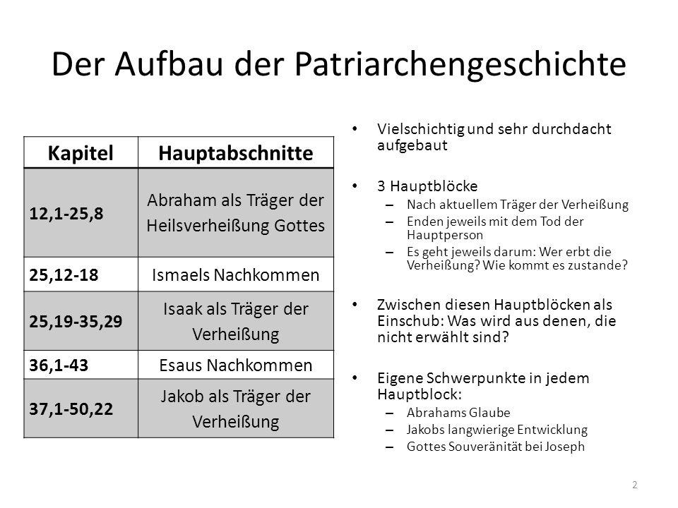 Der Aufbau der Patriarchengeschichte Kapitel Hauptabschnitte 12,1-25,8 Abraham als Träger der Heilsverheißung Gottes 25,12-18Ismaels Nachkommen 25,19-