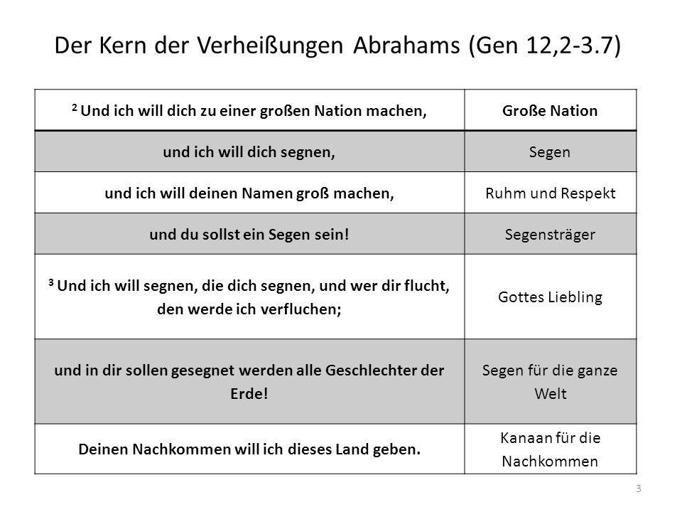 Der Kern der Verheißungen Abrahams (Gen 12,2-3.7) 2 Und ich will dich zu einer großen Nation machen,Große Nation und ich will dich segnen,Segen und ic