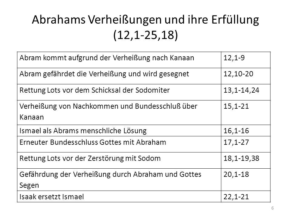 Abrahams Verheißungen und ihre Erfüllung (12,1-25,18) 6 Abram kommt aufgrund der Verheißung nach Kanaan12,1-9 Abram gefährdet die Verheißung und wird gesegnet12,10-20 Rettung Lots vor dem Schicksal der Sodomiter13,1-14,24 Verheißung von Nachkommen und Bundesschluß über Kanaan 15,1-21 Ismael als Abrams menschliche Lösung16,1-16 Erneuter Bundesschluss Gottes mit Abraham17,1-27 Rettung Lots vor der Zerstörung mit Sodom18,1-19,38 Gefährdung der Verheißung durch Abraham und Gottes Segen 20,1-18 Isaak ersetzt Ismael22,1-21
