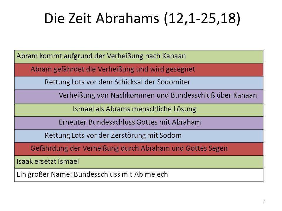 Die Zeit Abrahams (12,1-25,18) Abram kommt aufgrund der Verheißung nach Kanaan Abram gefährdet die Verheißung und wird gesegnet Rettung Lots vor dem Schicksal der Sodomiter Verheißung von Nachkommen und Bundesschluß über Kanaan Ismael als Abrams menschliche Lösung Erneuter Bundesschluss Gottes mit Abraham Rettung Lots vor der Zerstörung mit Sodom Gefährdung der Verheißung durch Abraham und Gottes Segen Isaak ersetzt Ismael Ein großer Name: Bundesschluss mit Abimelech 7
