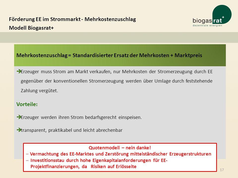Förderung EE im Strommarkt - Mehrkostenzuschlag Modell Biogasrat+ 17 Mehrkostenzuschlag = Standardisierter Ersatz der Mehrkosten + Marktpreis Erzeuger
