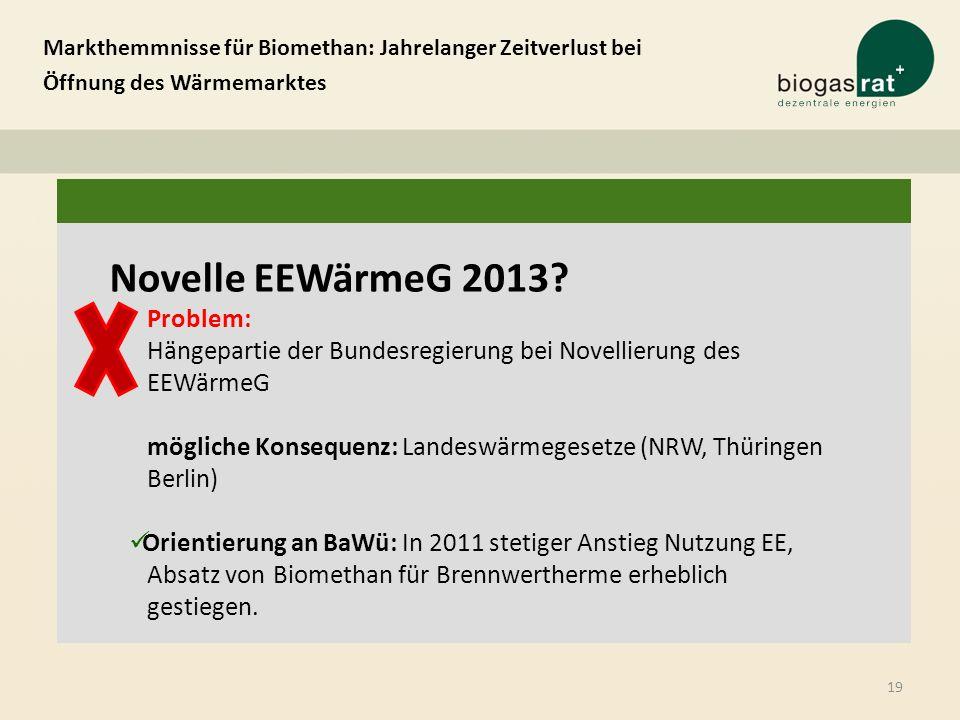 Markthemmnisse für Biomethan: Jahrelanger Zeitverlust bei Öffnung des Wärmemarktes Novelle EEWärmeG 2013? Problem: Hängepartie der Bundesregierung bei