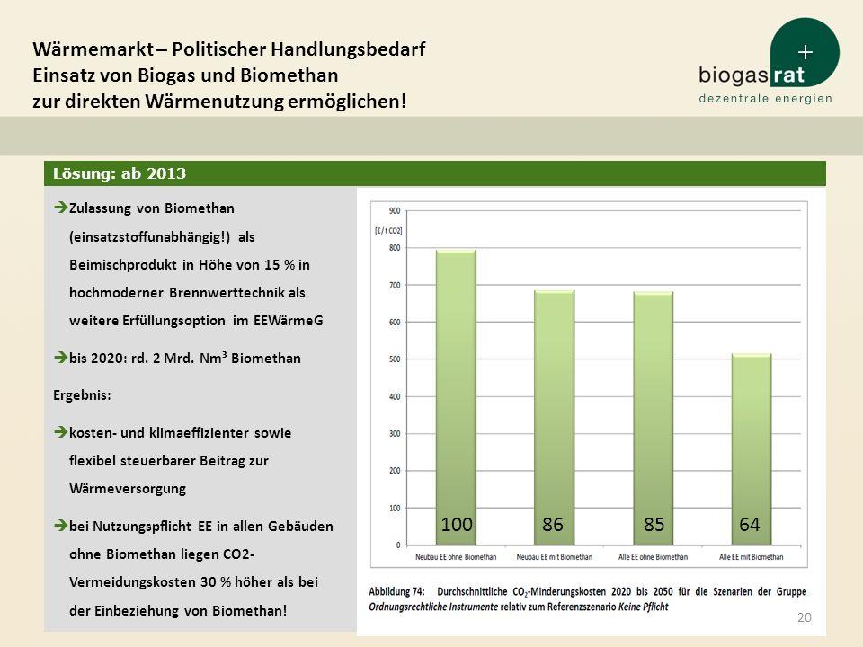 Lösung: ab 2013 Zulassung von Biomethan (einsatzstoffunabhängig!) als Beimischprodukt in Höhe von 15 % in hochmoderner Brennwerttechnik als weitere Er
