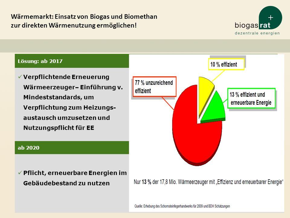 Lösung: ab 2017 Wärmemarkt: Einsatz von Biogas und Biomethan zur direkten Wärmenutzung ermöglichen! 21 Verpflichtende Erneuerung Wärmeerzeuger– Einfüh