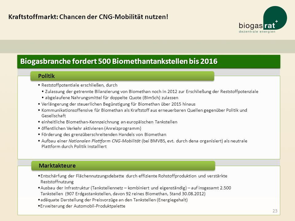 Kraftstoffmarkt: Chancen der CNG-Mobilität nutzen! Reststoffpotentiale erschließen, durch Zulassung der getrennte Bilanzierung von Biomethan noch in 2