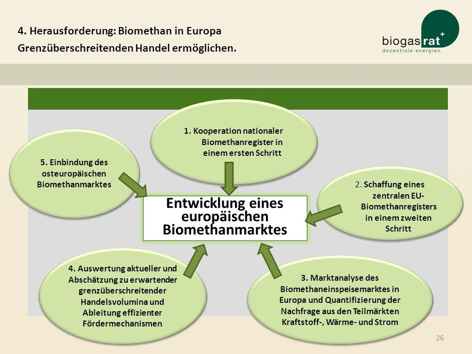 4. Herausforderung: Biomethan in Europa Grenzüberschreitenden Handel ermöglichen. 26 Entwicklung eines europäischen Biomethanmarktes 1. Kooperation na