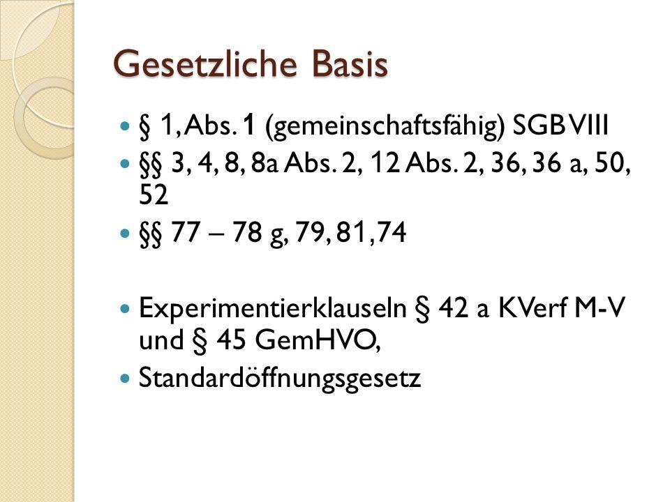 Gesetzliche Basis § 1, Abs. 1 (gemeinschaftsfähig) SGB VIII §§ 3, 4, 8, 8a Abs.