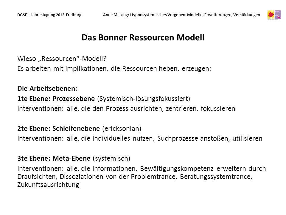 Das Bonner Ressourcen Modell Wieso Ressourcen-Modell? Es arbeiten mit Implikationen, die Ressourcen heben, erzeugen: Die Arbeitsebenen: 1te Ebene: Pro