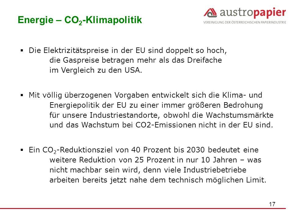 17 Energie – CO 2 -Klimapolitik Die Elektrizitätspreise in der EU sind doppelt so hoch, die Gaspreise betragen mehr als das Dreifache im Vergleich zu