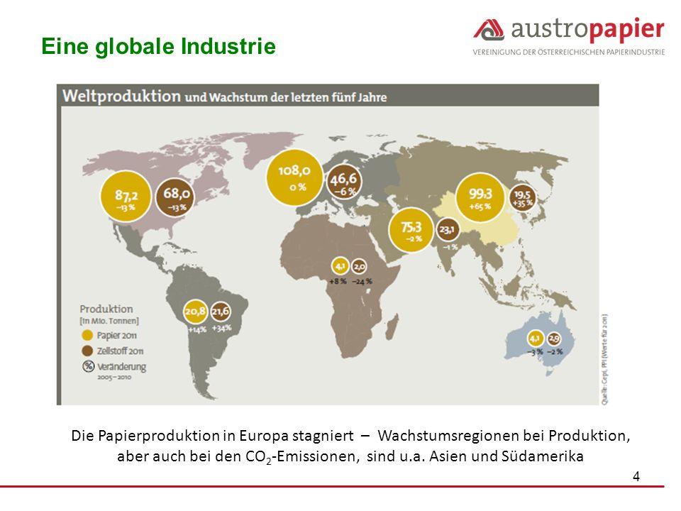 4 Die Papierproduktion in Europa stagniert – Wachstumsregionen bei Produktion, aber auch bei den CO 2 -Emissionen, sind u.a. Asien und Südamerika Eine