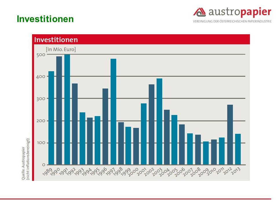 10 Holz – kritische Situation o Inländische Holzversorgung in 2013 zunehmend kritisch o Leere Holzplätze im 2.