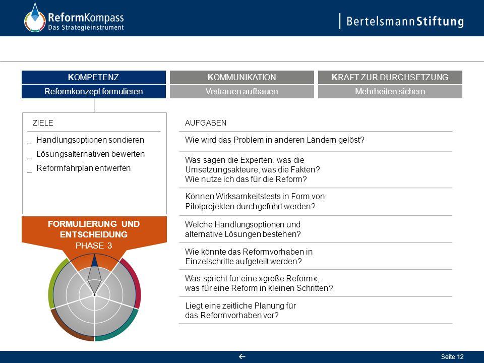 Seite 12 Wie wird das Problem in anderen Ländern gelöst? Was sagen die Experten, was die Umsetzungsakteure, was die Fakten? Wie nutze ich das für die