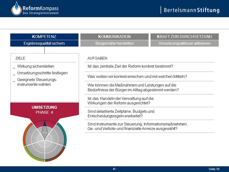 Seite 16 Ist das zentrale Ziel der Reform konkret bestimmt? Was wollen wir konkret erreichen und mit welchen Mitteln? Wie können die Maßnahmen und Lei