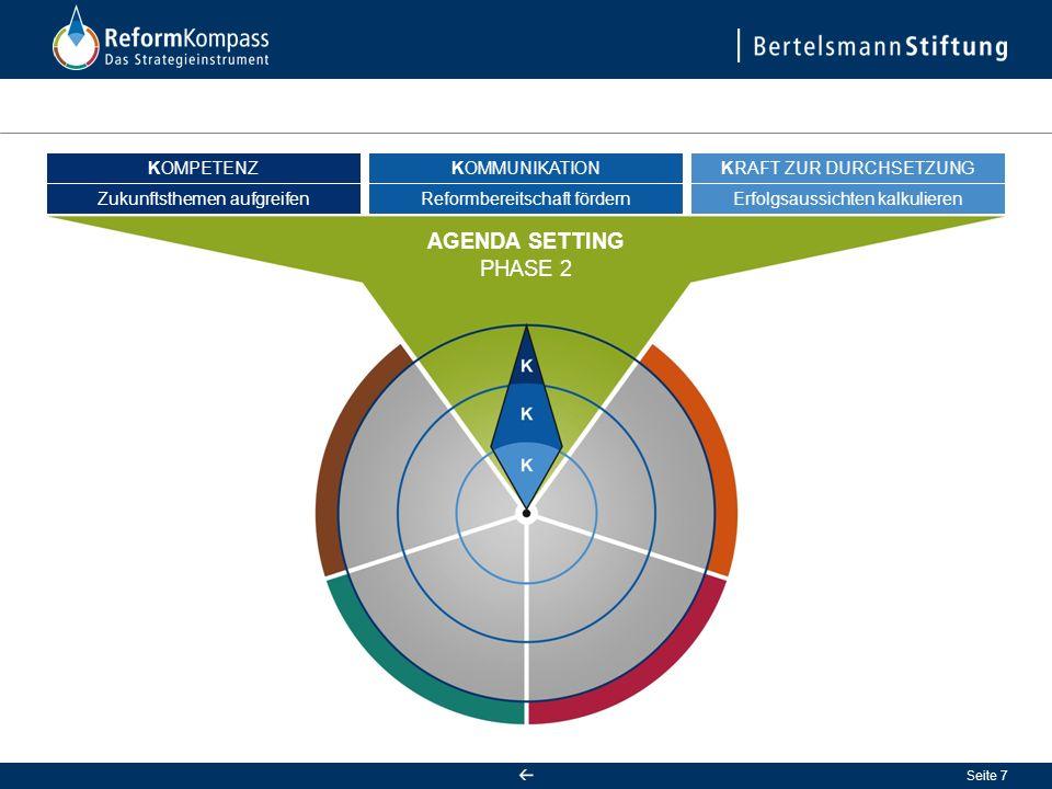 Seite 7 Zukunftsthemen aufgreifen KOMPETENZ Reformbereitschaft fördern KOMMUNIKATION Erfolgsaussichten kalkulieren KRAFT ZUR DURCHSETZUNG AGENDA SETTI