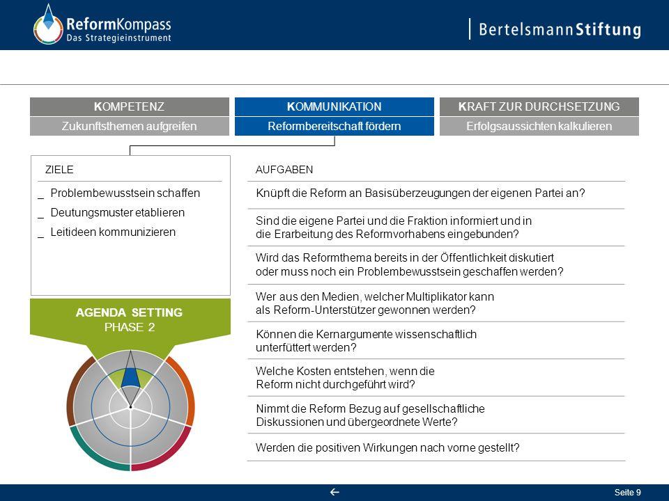 Seite 9 Knüpft die Reform an Basisüberzeugungen der eigenen Partei an? Sind die eigene Partei und die Fraktion informiert und in die Erarbeitung des R