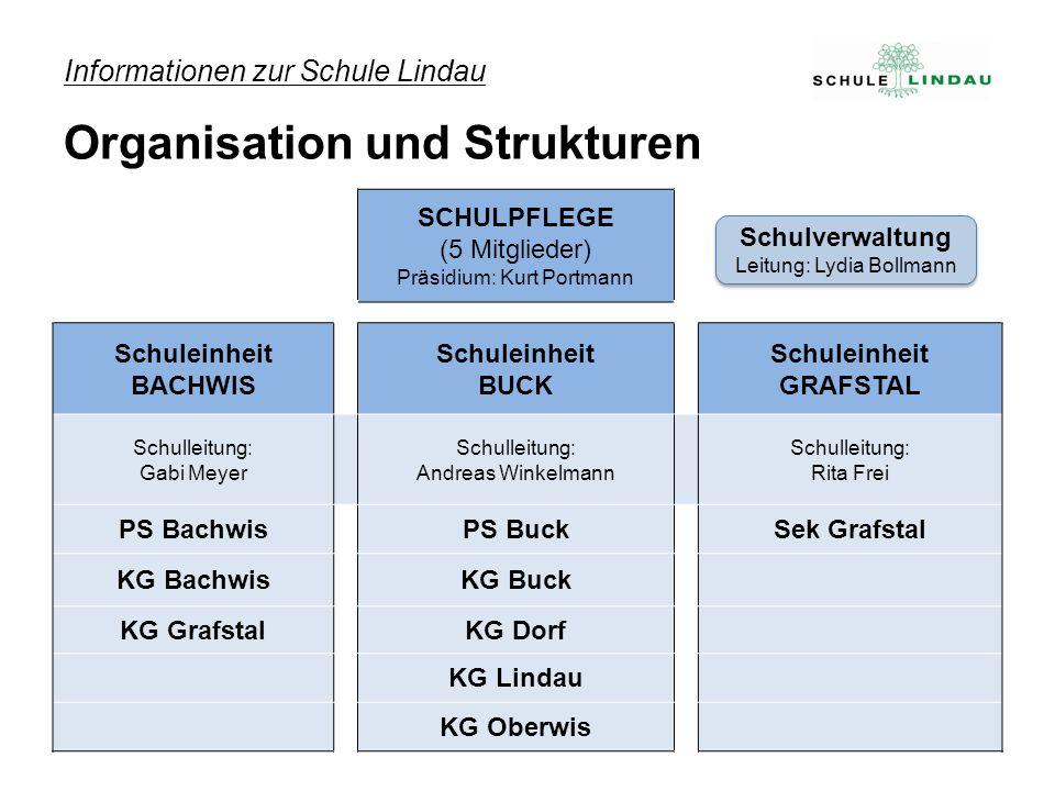 Informationen zur Schule Lindau Organisation und Strukturen SCHULPFLEGE (5 Mitglieder) Präsidium: Kurt Portmann Schuleinheit BACHWIS Schuleinheit BUCK