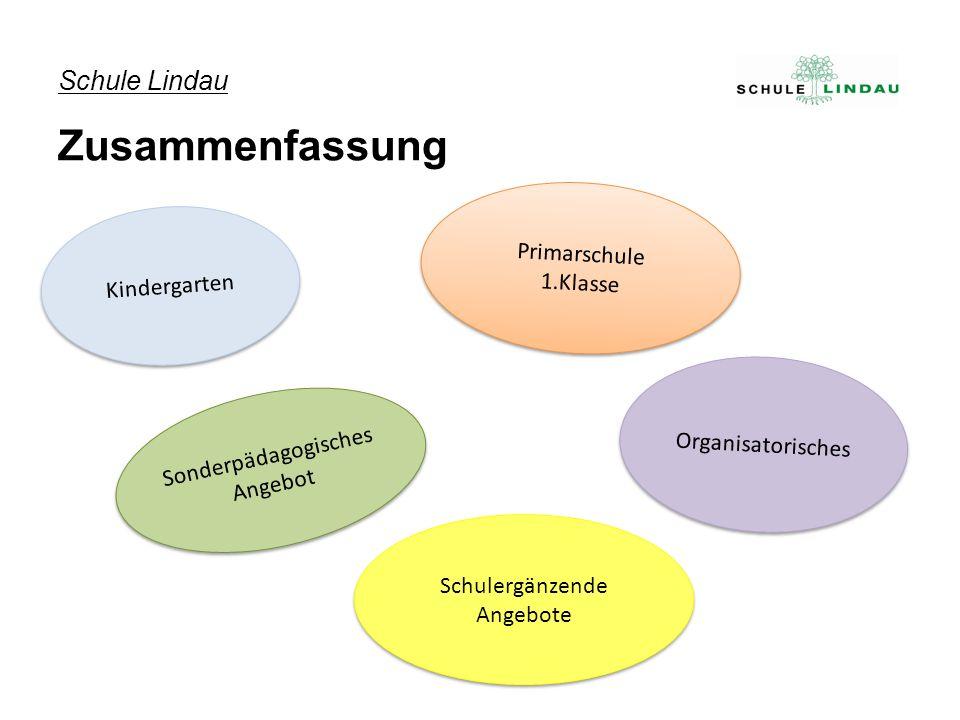 Schule Lindau Zusammenfassung Primarschule 1.Klasse Primarschule 1.Klasse Kindergarten Organisatorisches Sonderpädagogisches Angebot Schulergänzende Angebote