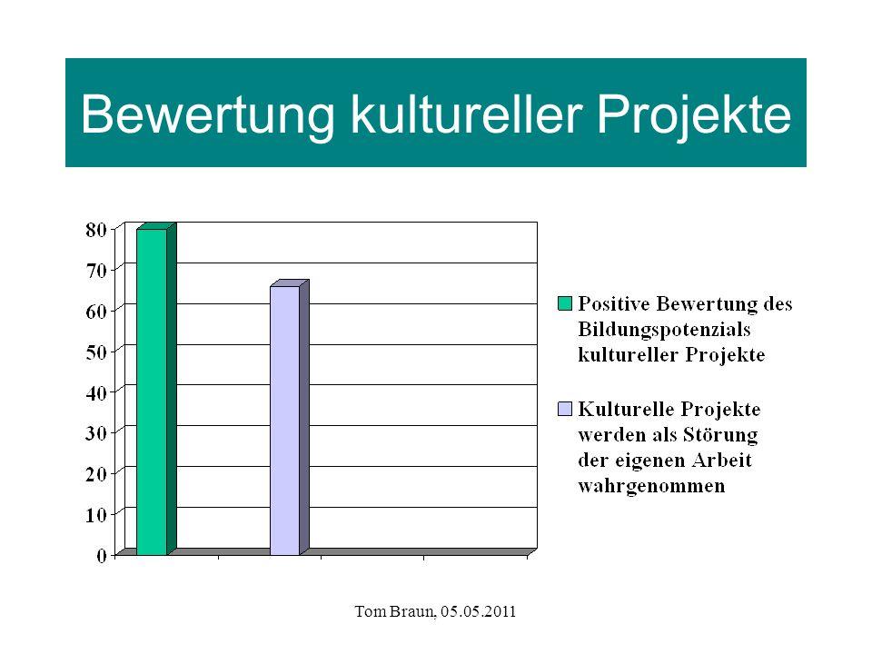 Tom Braun, 05.05.2011 Bewertung kultureller Projekte