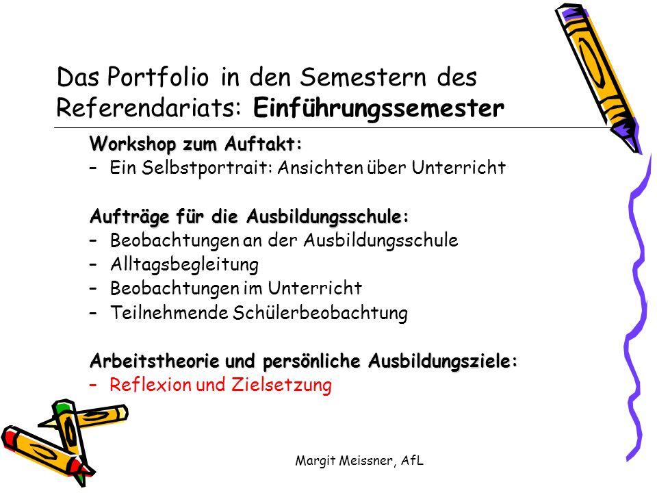 Margit Meissner, AfL Das Portfolio in den Semestern des Referendariats: Einführungssemester Workshop zum Auftakt: –Ein Selbstportrait: Ansichten über